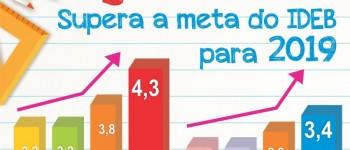 Educação de Qualidade: IDEB de Lagoa da Canoa bate meta estipulada para 2019